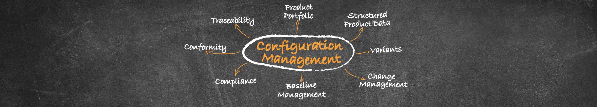 slide_academy_curriculum_configuration_management2