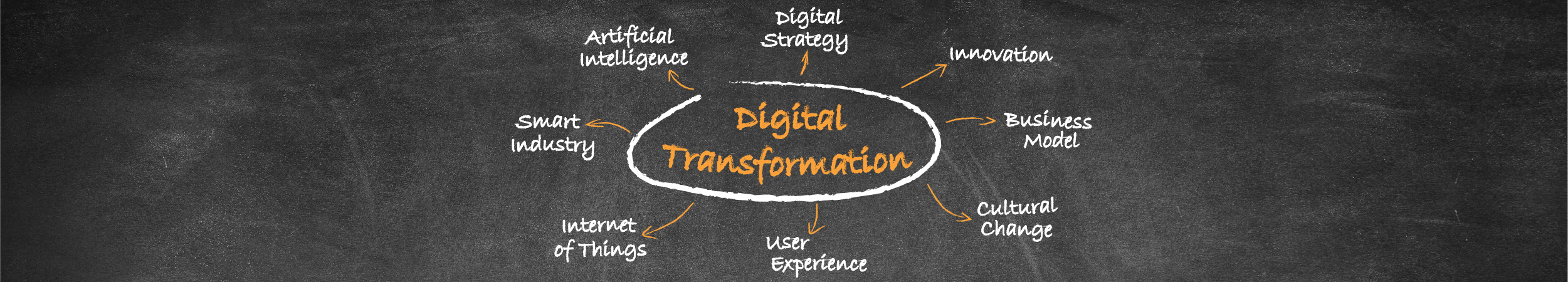 slide_academy_curriculum_digital_transformation2